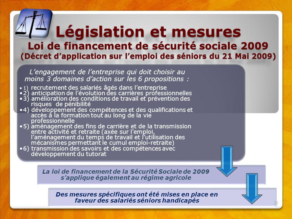Législation et mesures Loi de financement de sécurité sociale 2009 (Décret d'application sur l'emploi des séniors du 21 Mai 2009)
