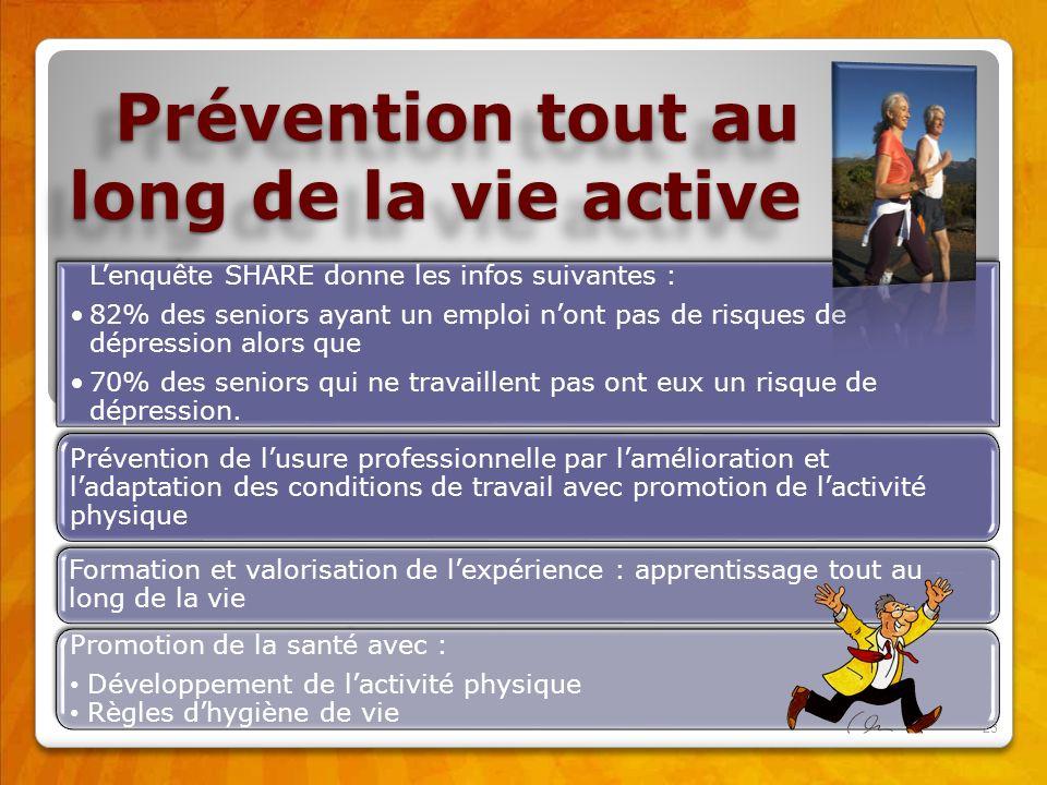 Prévention tout au long de la vie active