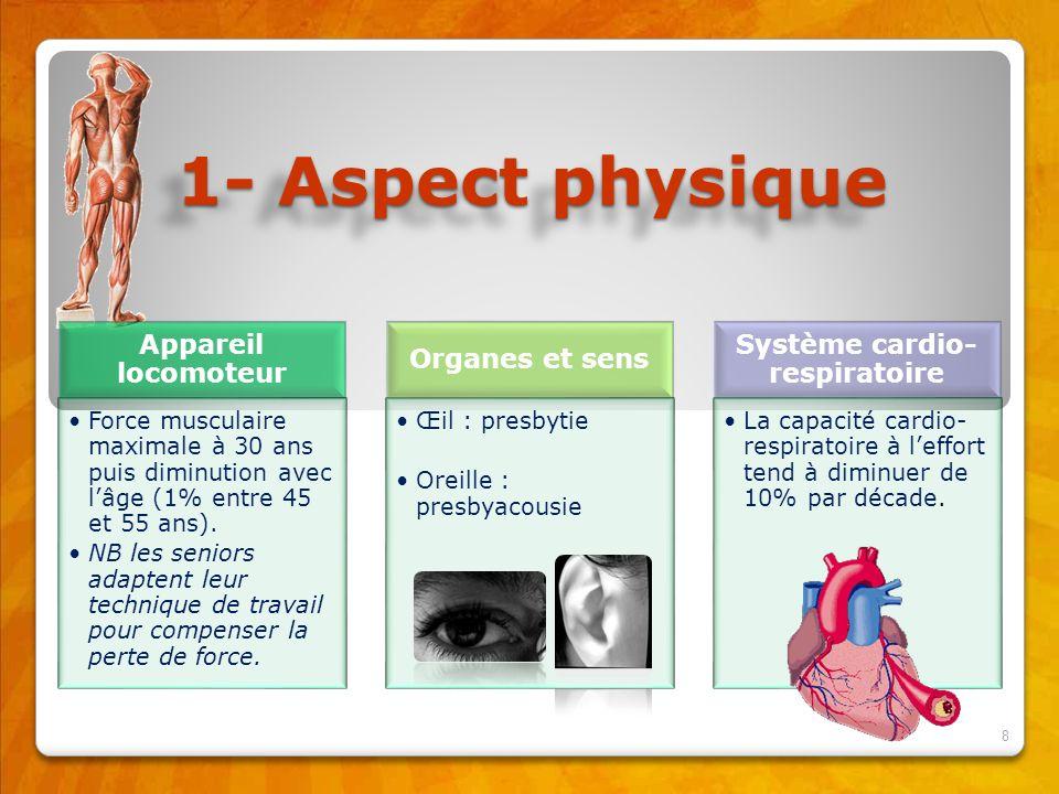 Système cardio-respiratoire