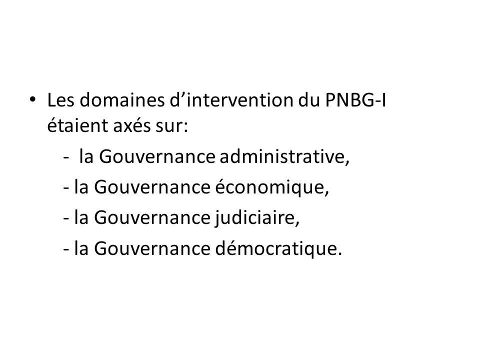 Les domaines d'intervention du PNBG-I étaient axés sur: