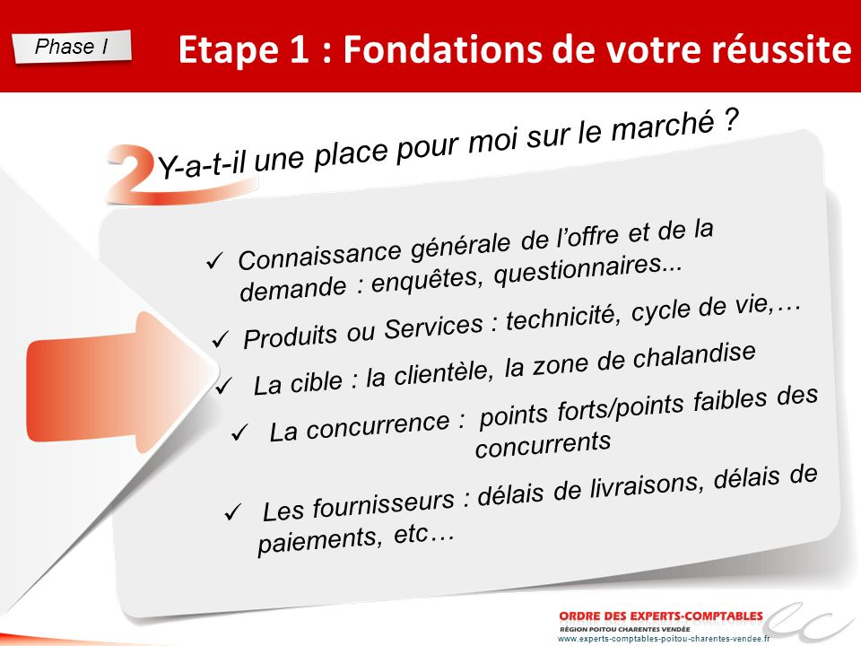 La concurrence : points forts/points faibles des concurrents