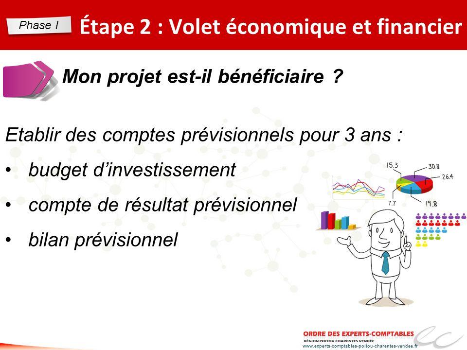 Étape 2 : Volet économique et financier