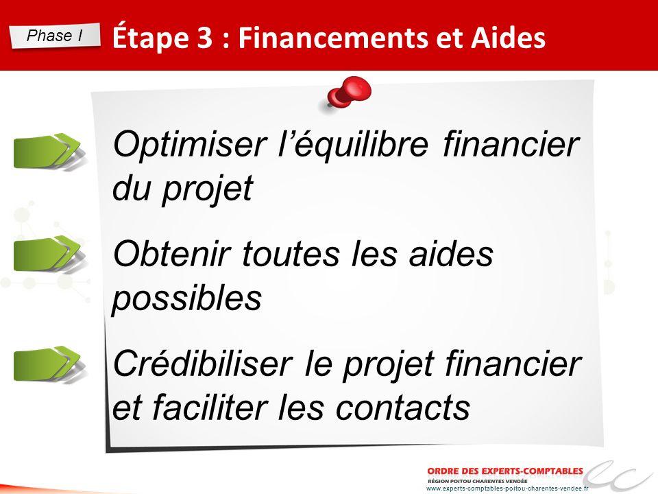 Étape 3 : Financements et Aides