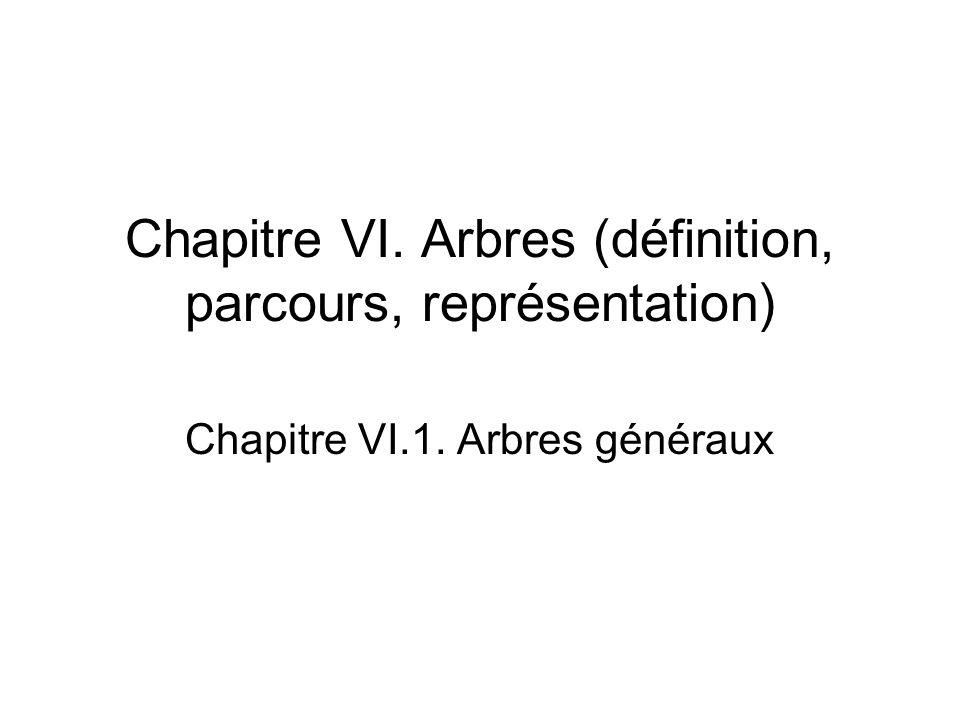 Chapitre VI. Arbres (définition, parcours, représentation)