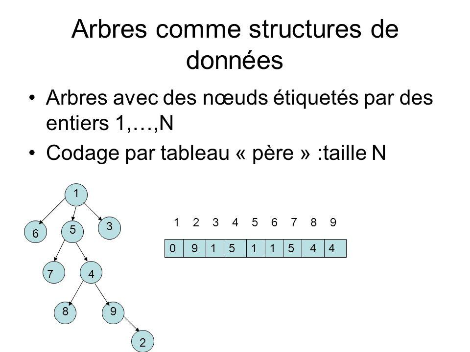 Arbres comme structures de données