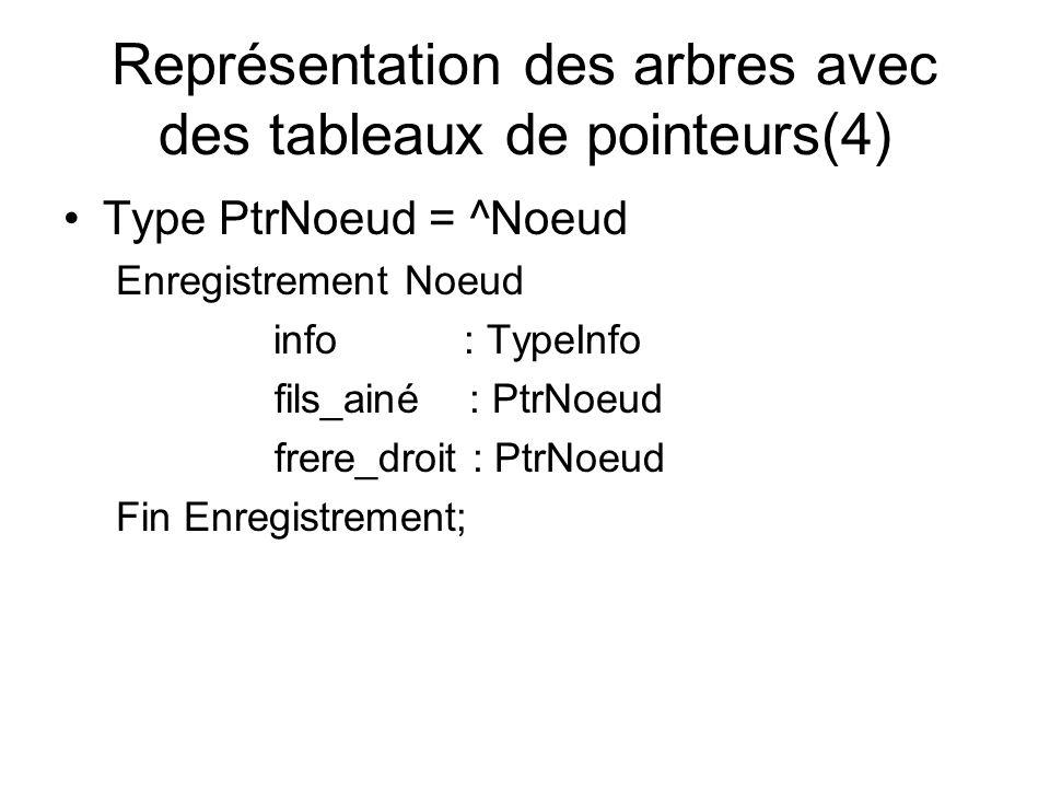 Représentation des arbres avec des tableaux de pointeurs(4)
