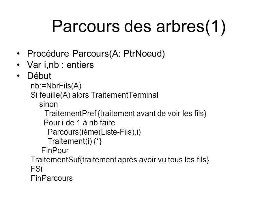 Parcours des arbres(1) Procédure Parcours(A: PtrNoeud)