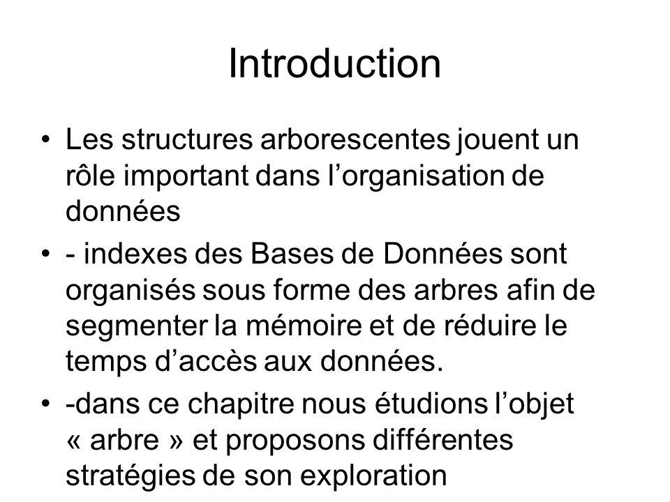 Introduction Les structures arborescentes jouent un rôle important dans l'organisation de données.