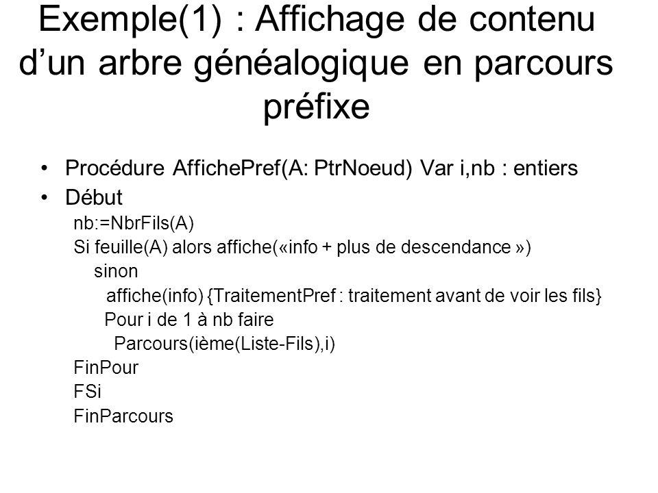 Exemple(1) : Affichage de contenu d'un arbre généalogique en parcours préfixe