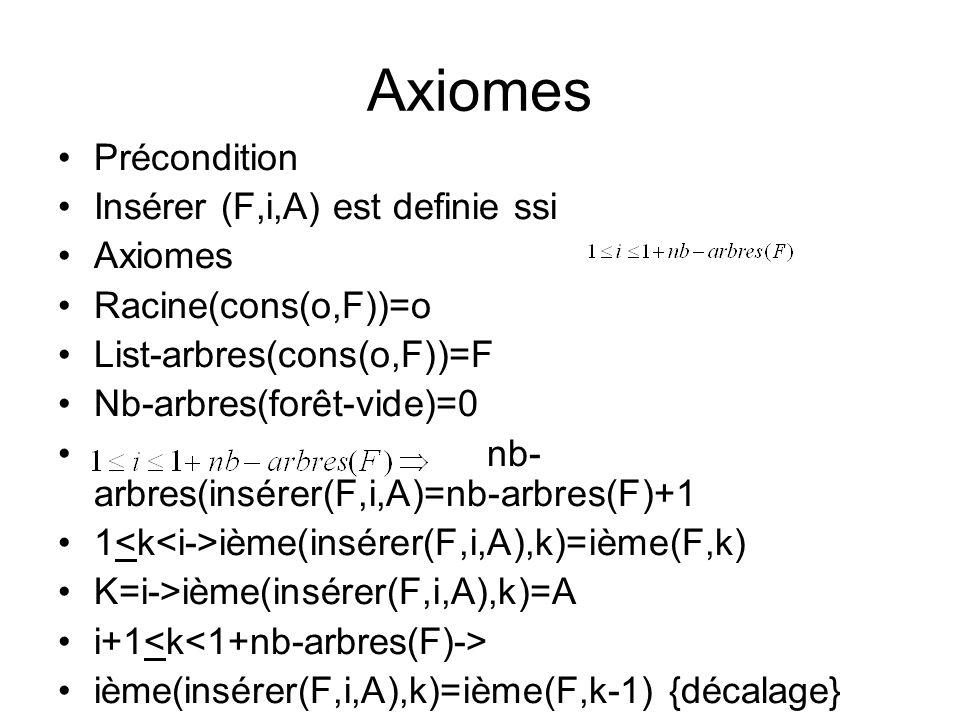 Axiomes Précondition Insérer (F,i,A) est definie ssi Axiomes
