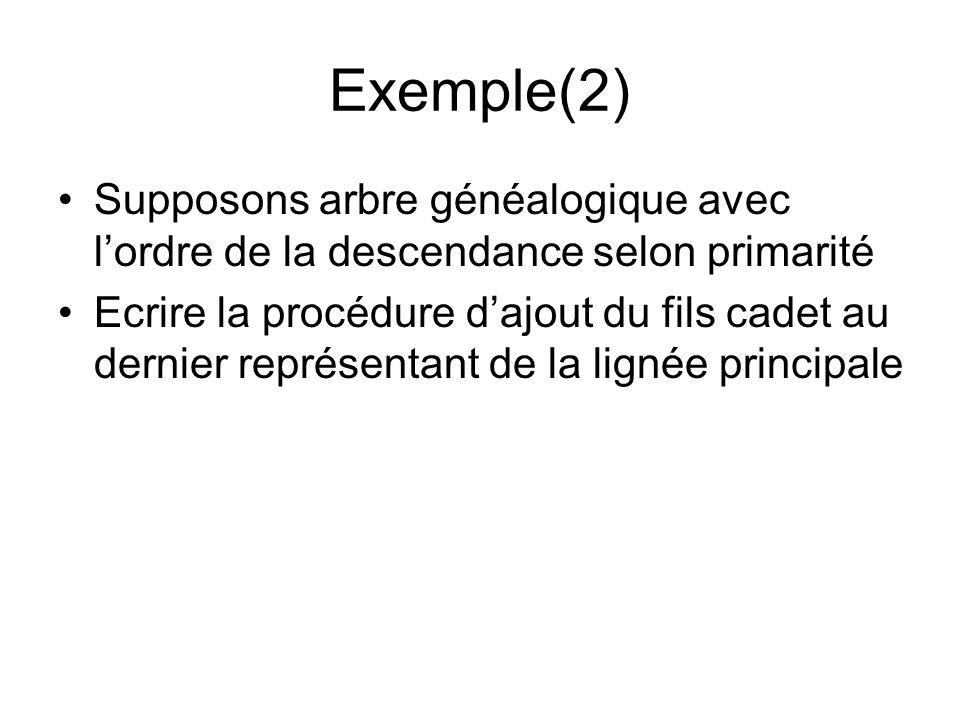 Exemple(2) Supposons arbre généalogique avec l'ordre de la descendance selon primarité.