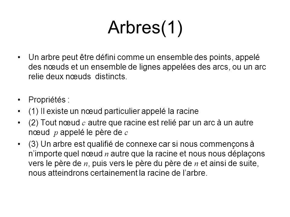 Arbres(1)