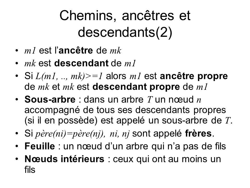 Chemins, ancêtres et descendants(2)