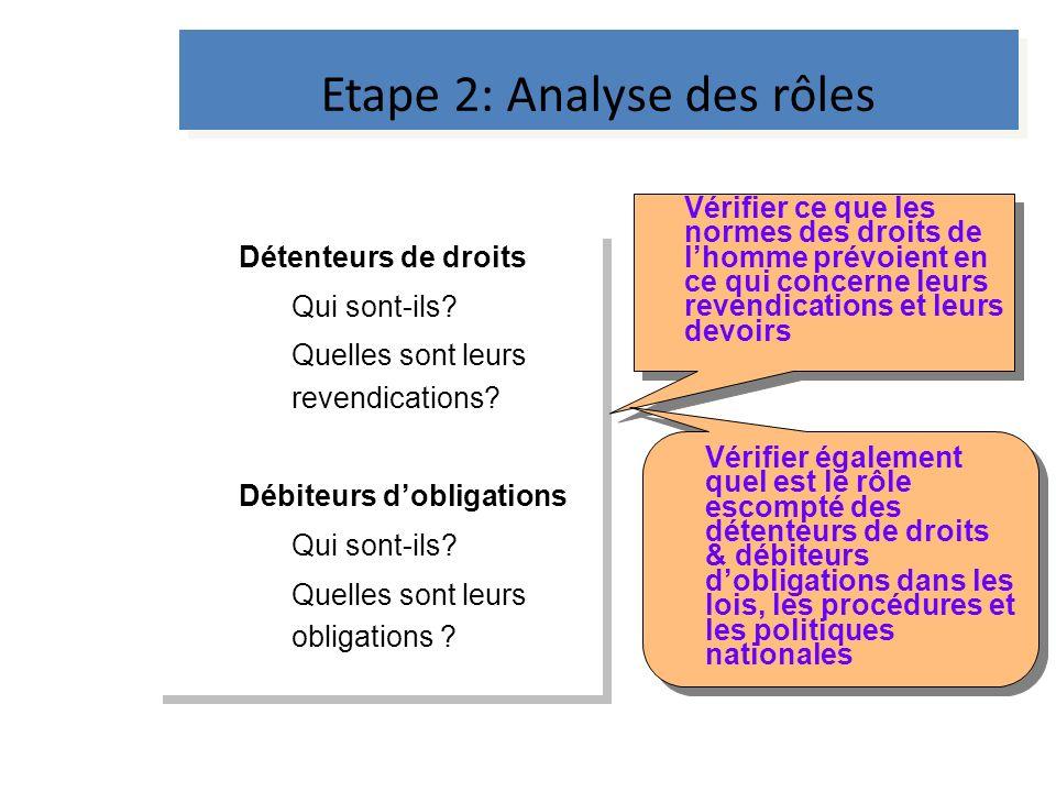 Etape 2: Analyse des rôles