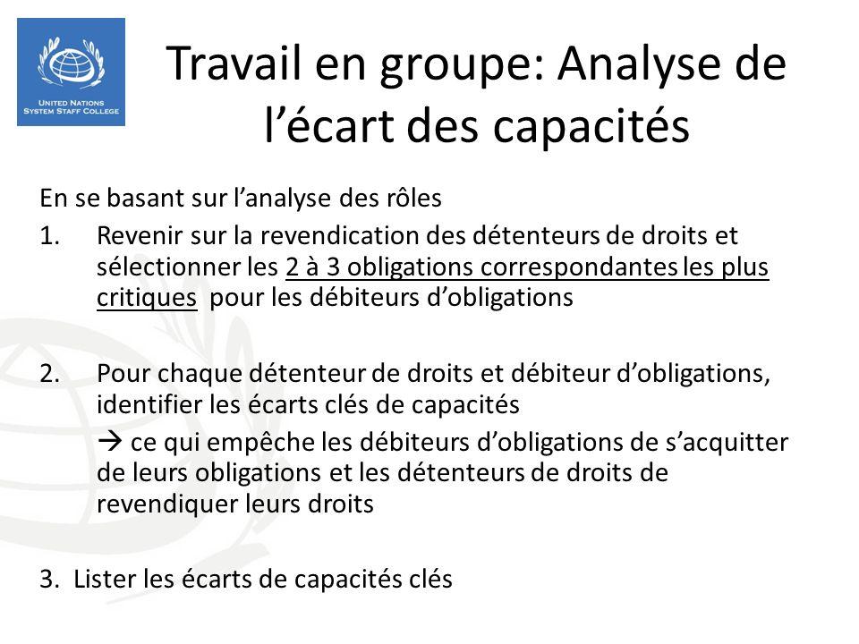 Travail en groupe: Analyse de l'écart des capacités