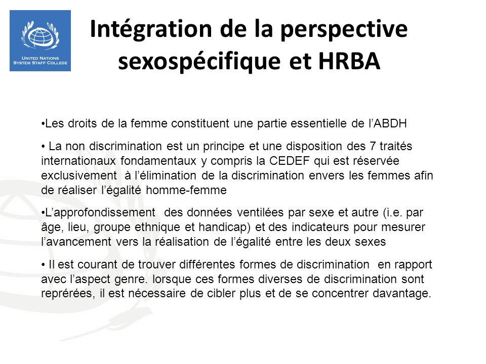 Intégration de la perspective sexospécifique et HRBA