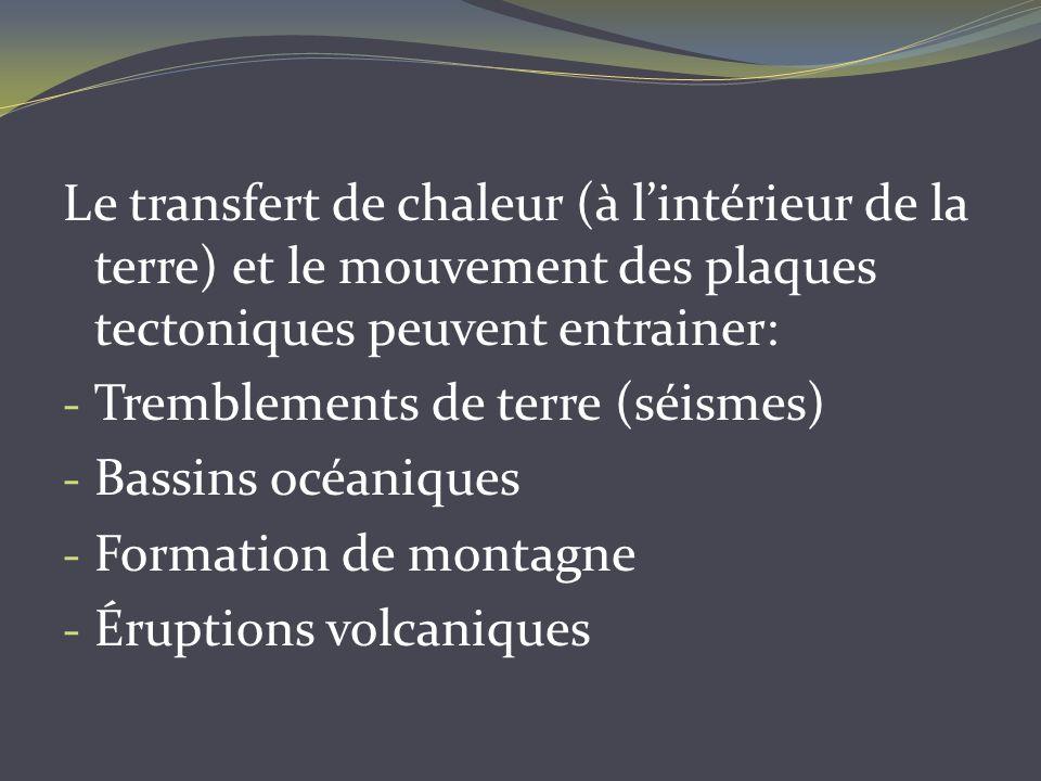 Le transfert de chaleur (à l'intérieur de la terre) et le mouvement des plaques tectoniques peuvent entrainer: