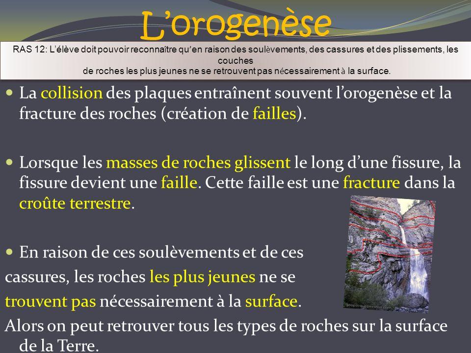 L'orogenèse RAS 12: L'élève doit pouvoir reconnaître qu'en raison des soulèvements, des cassures et des plissements, les couches.
