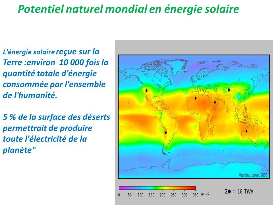 Potentiel naturel mondial en énergie solaire