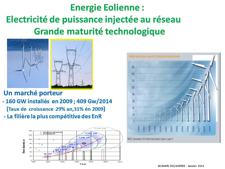 Grande maturité technologique Energie Eolienne :