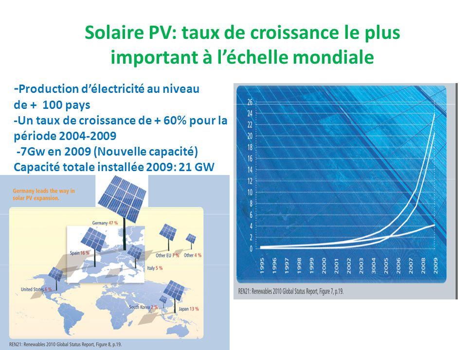 Solaire PV: taux de croissance le plus important à l'échelle mondiale