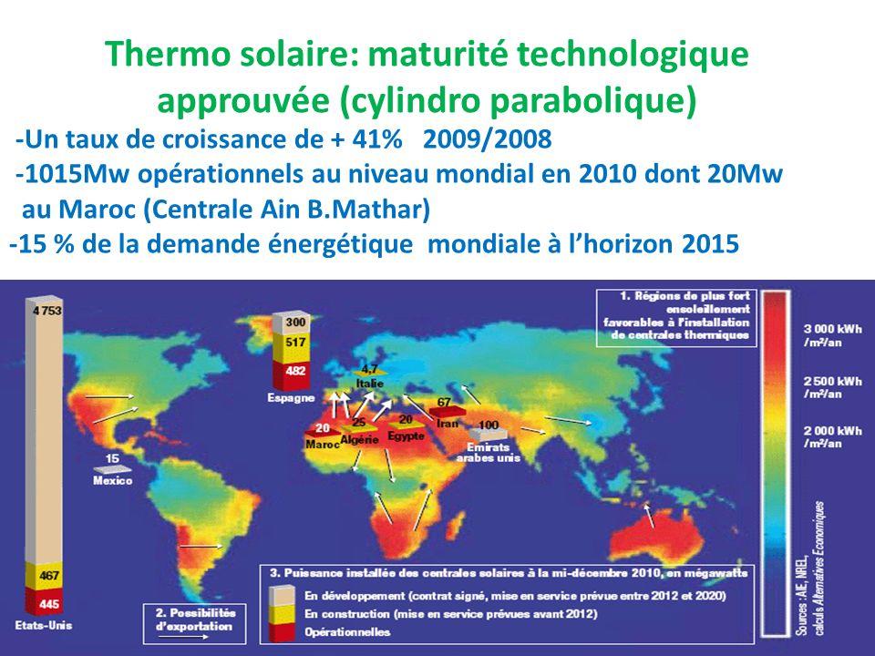 Thermo solaire: maturité technologique approuvée (cylindro parabolique)