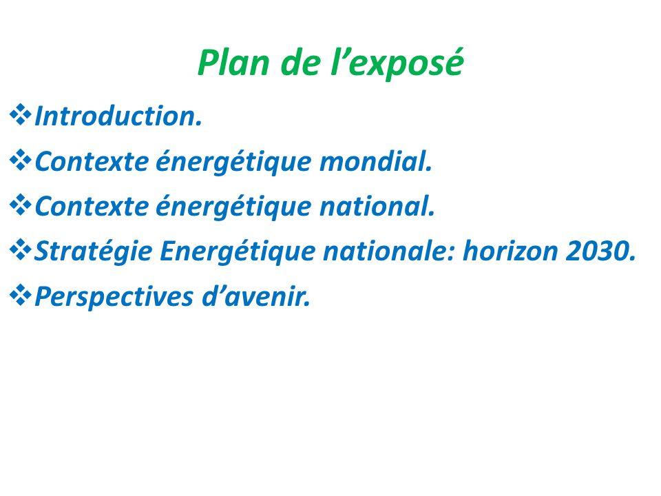 Plan de l'exposé Introduction. Contexte énergétique mondial.