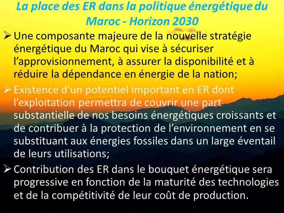 La place des ER dans la politique énergétique du Maroc - Horizon 2030