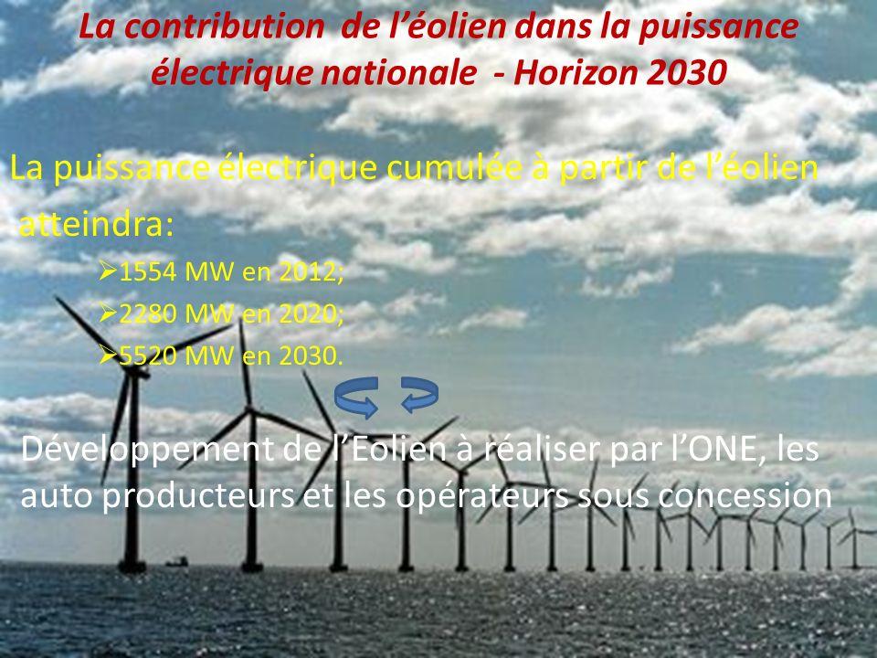 La puissance électrique cumulée à partir de l'éolien atteindra: