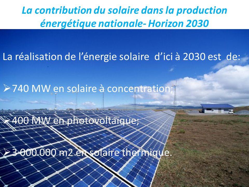 La contribution du solaire dans la production énergétique nationale- Horizon 2030