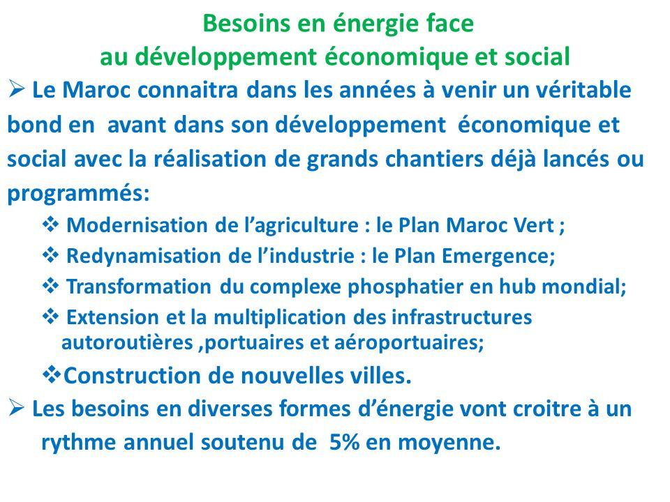 Besoins en énergie face au développement économique et social