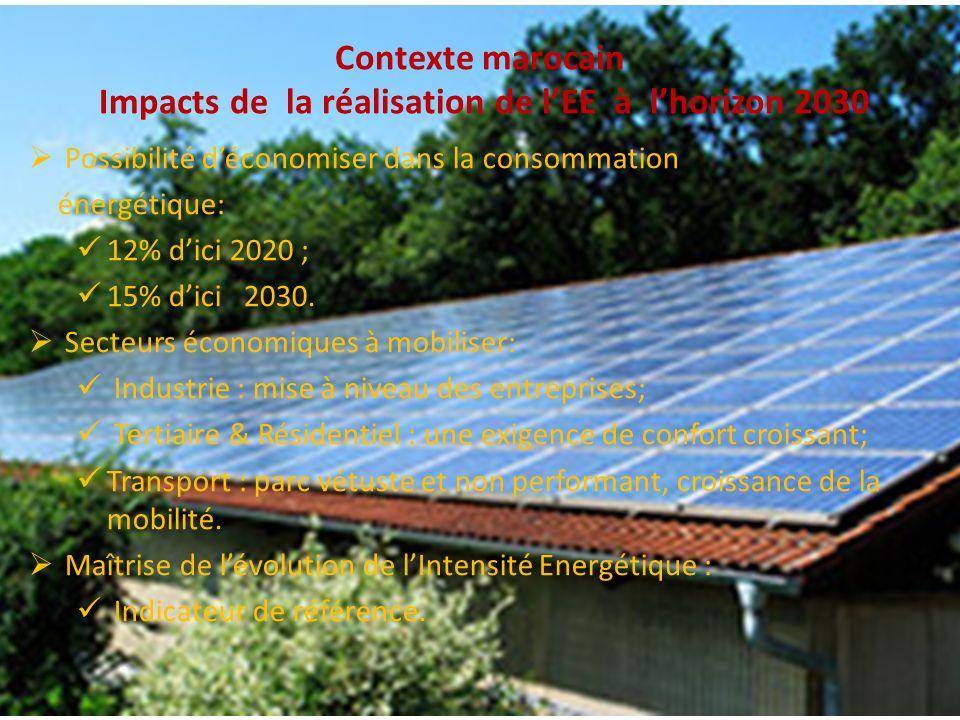 Contexte marocain Impacts de la réalisation de l'EE à l'horizon 2030