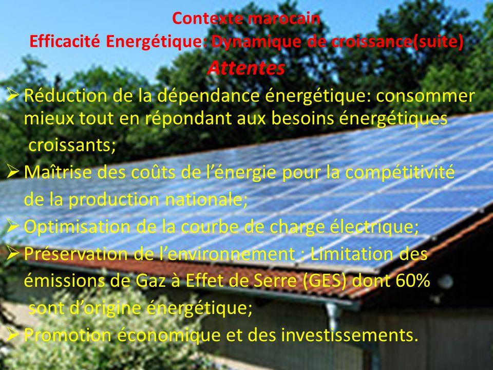 Contexte marocain Efficacité Energétique: Dynamique de croissance(suite)