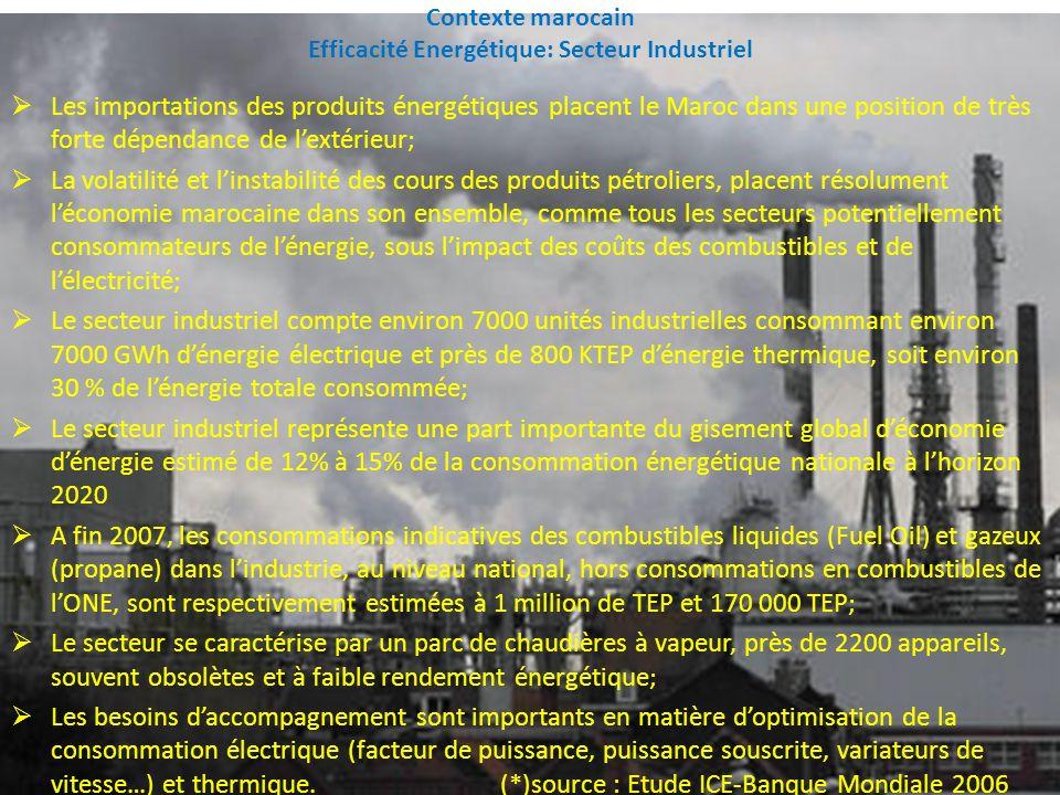Contexte marocain Efficacité Energétique: Secteur Industriel