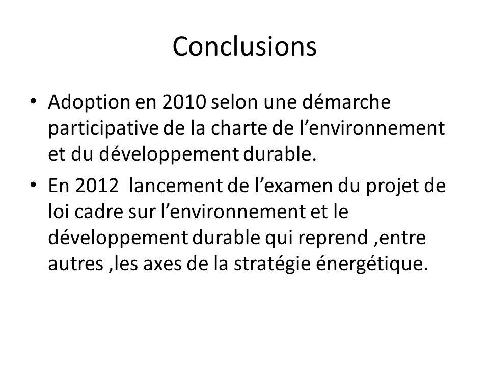 Conclusions Adoption en 2010 selon une démarche participative de la charte de l'environnement et du développement durable.