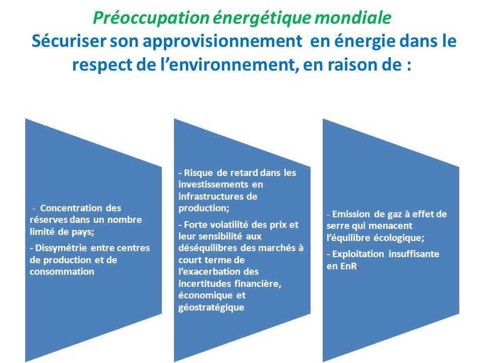 Préoccupation énergétique mondiale Sécuriser son approvisionnement en énergie dans le respect de l'environnement, en raison de :