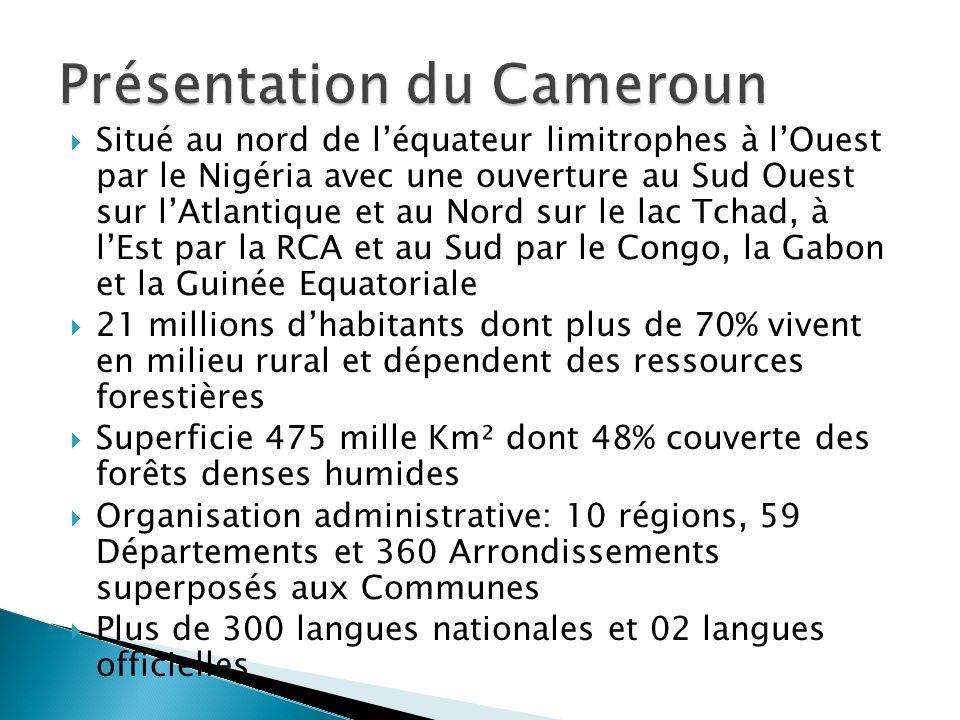 Présentation du Cameroun
