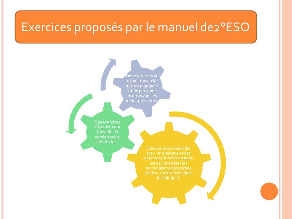 Exercices proposés par le manuel de2°ESO