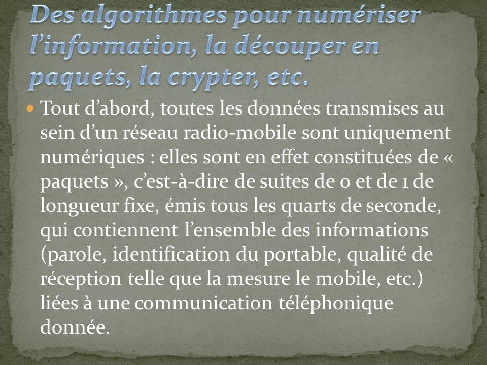 Des algorithmes pour numériser l'information, la découper en paquets, la crypter, etc.