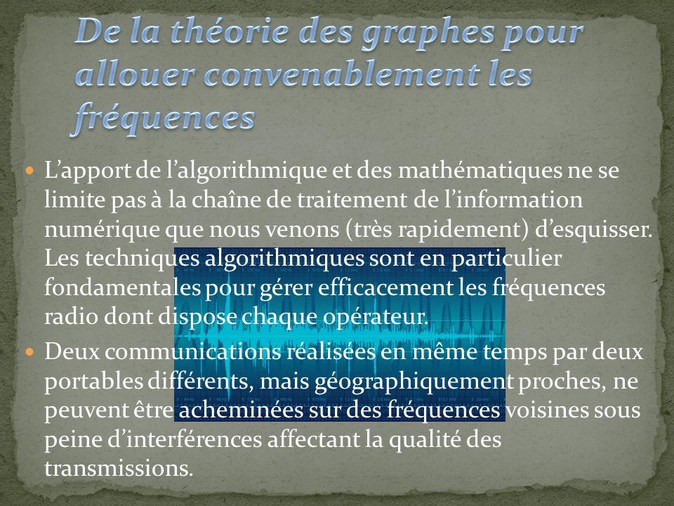 De la théorie des graphes pour allouer convenablement les fréquences