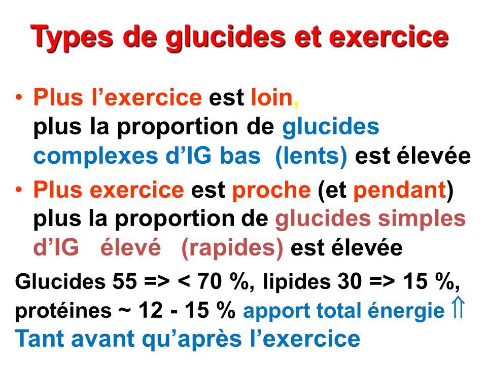 Types de glucides et exercice