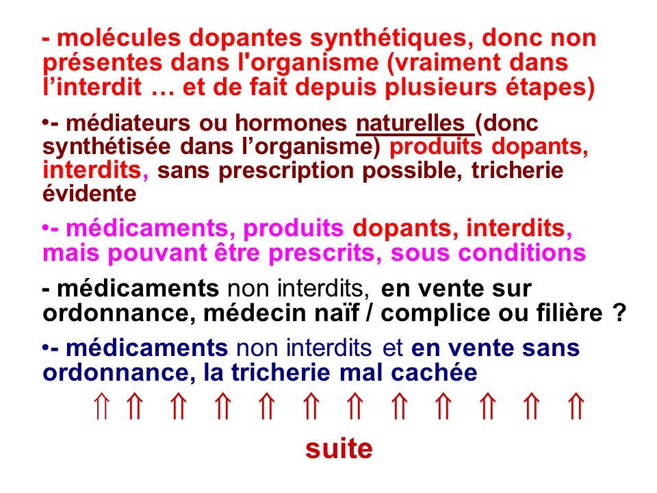 - molécules dopantes synthétiques, donc non présentes dans l organisme (vraiment dans l'interdit … et de fait depuis plusieurs étapes)