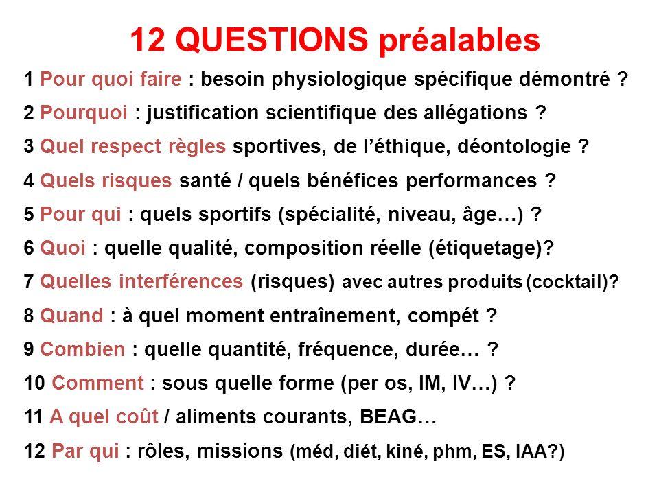 12 QUESTIONS préalables 1 Pour quoi faire : besoin physiologique spécifique démontré 2 Pourquoi : justification scientifique des allégations