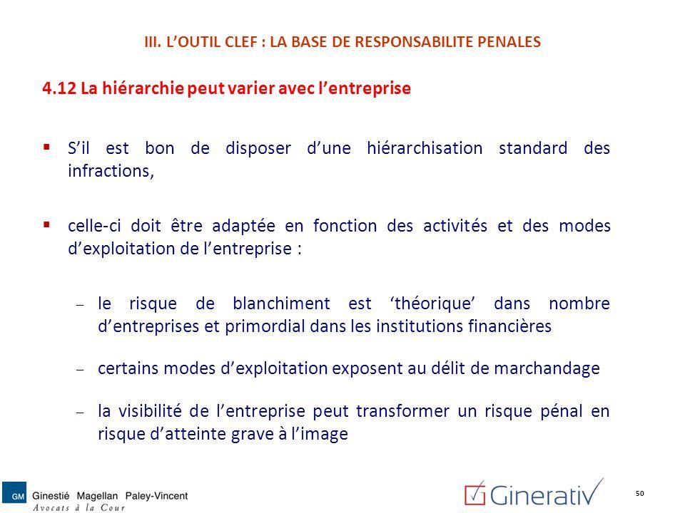 III. L'OUTIL CLEF : LA BASE DE RESPONSABILITE PENALES