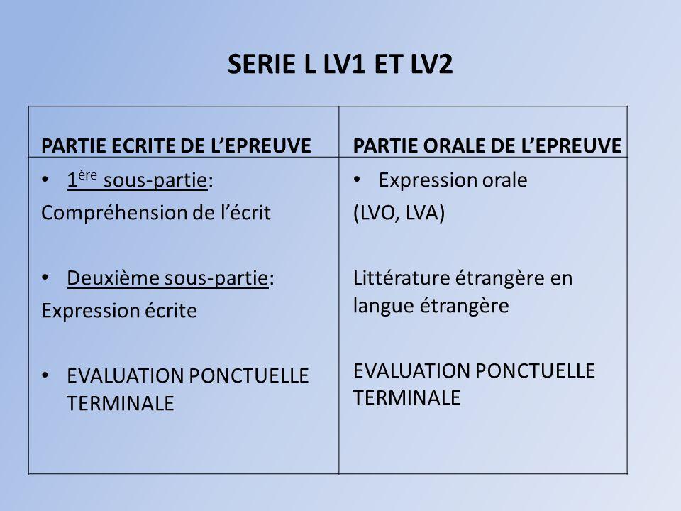 SERIE L LV1 ET LV2 PARTIE ECRITE DE L'EPREUVE