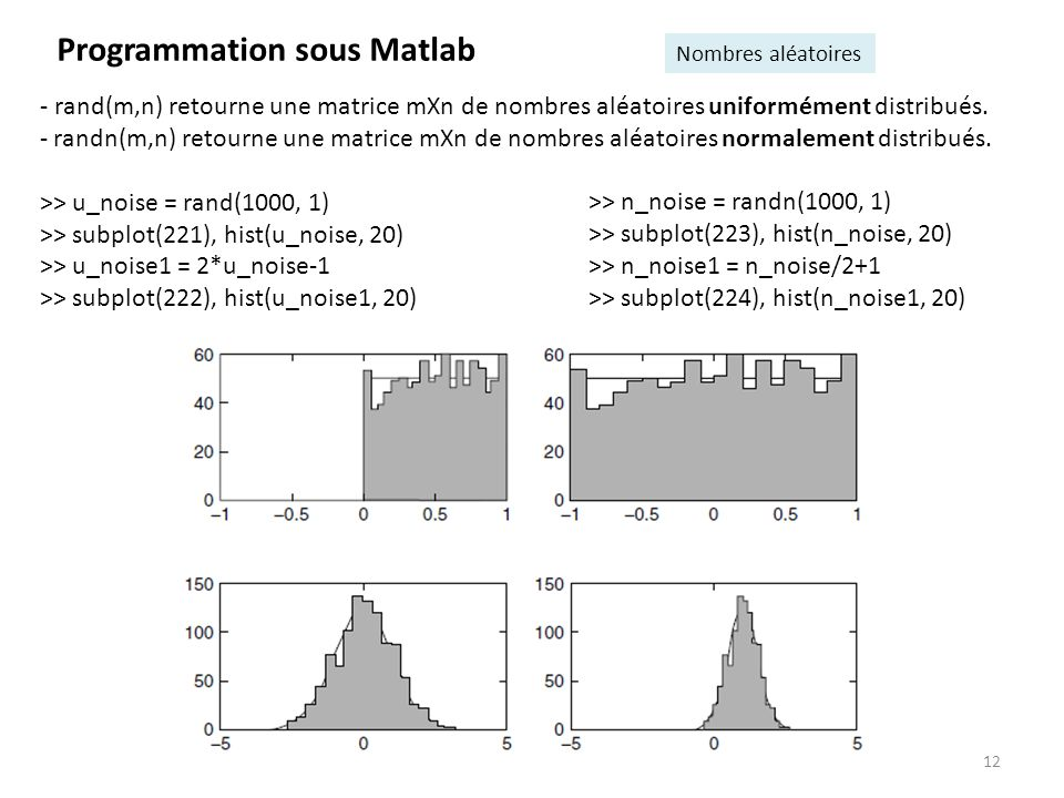 Programmation Sous Matlab Ppt Video Online T 233 L 233 Charger