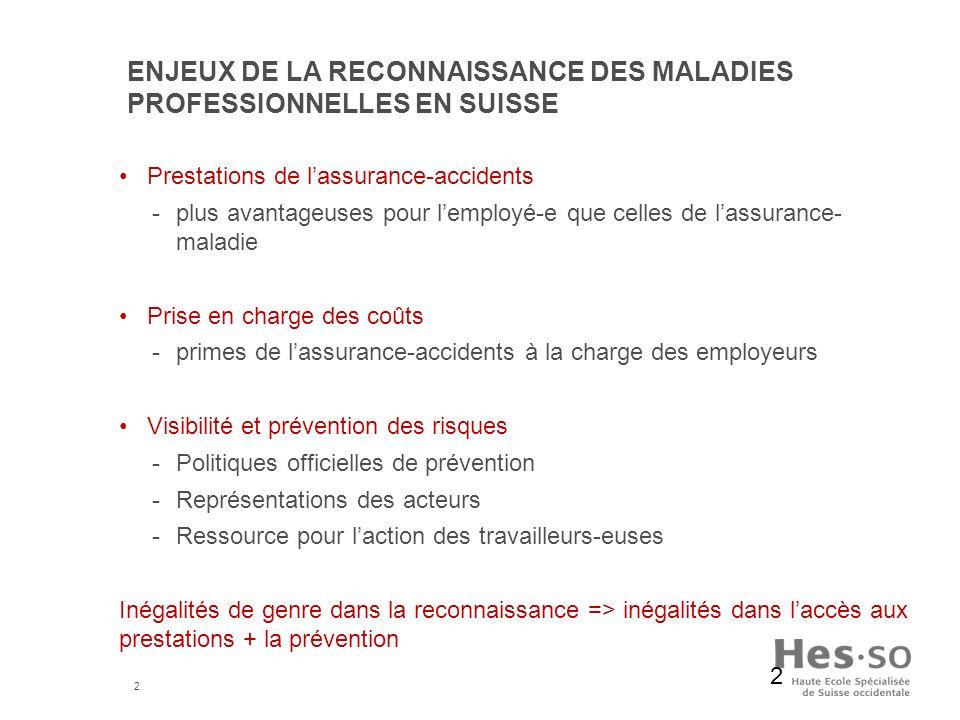Enjeux de la reconnaissance des maladies professionnelles en Suisse