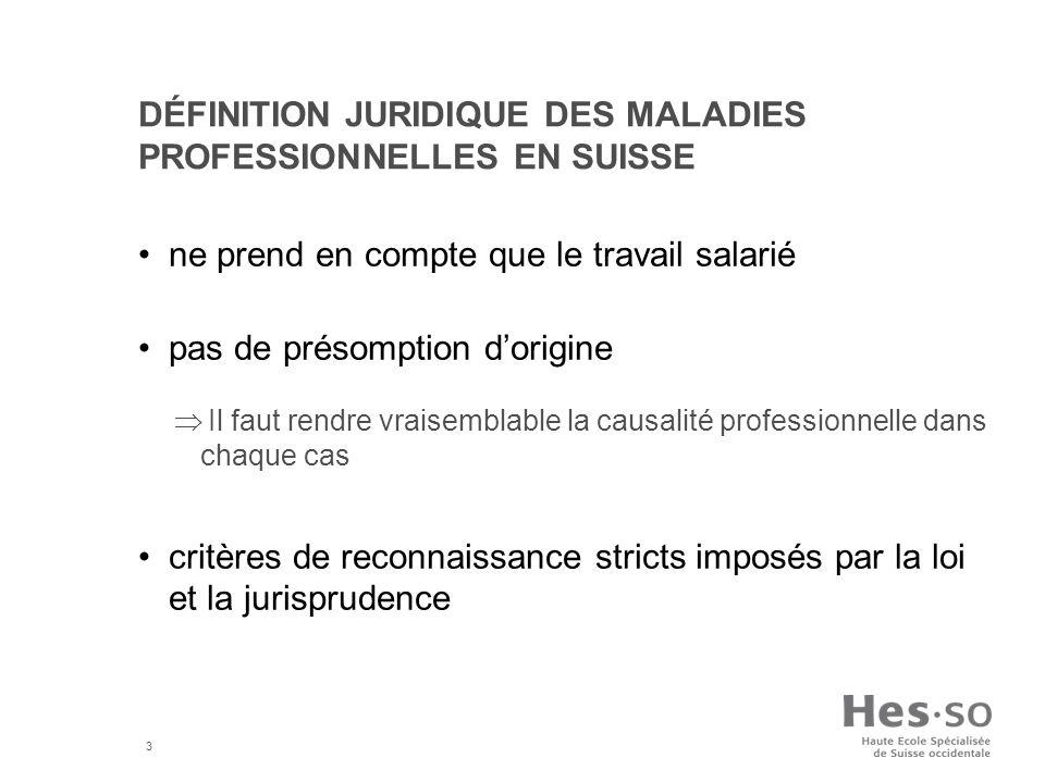 Définition juridique des maladies professionnelles en SUISSE