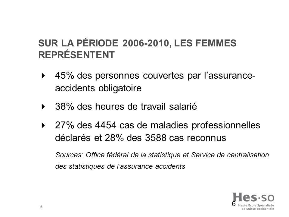 Sur la période 2006-2010, les femmes représentent