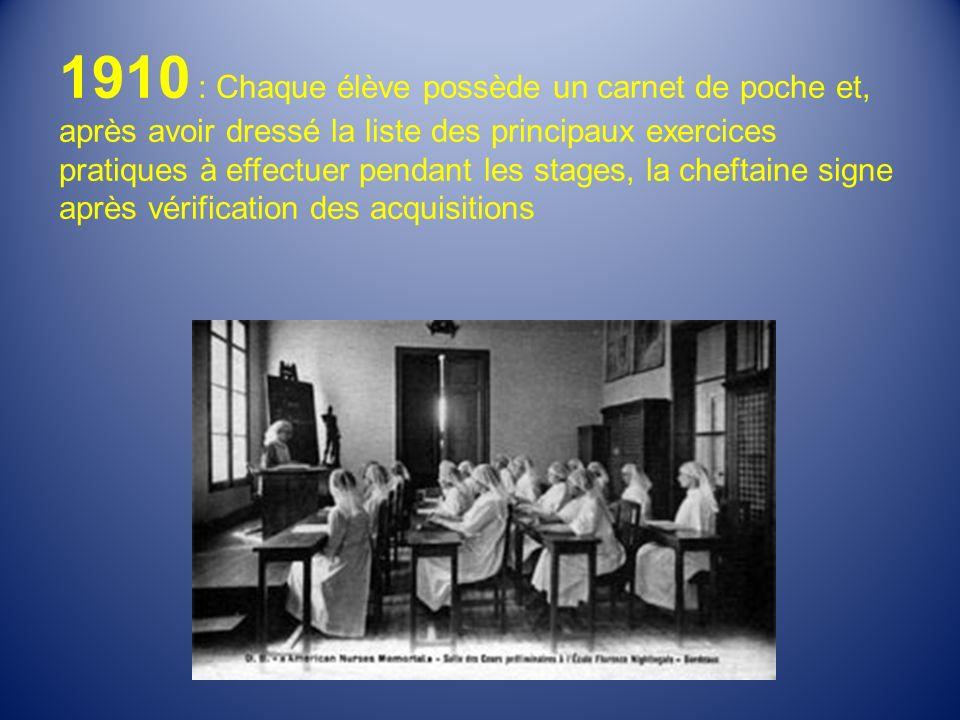 1910 : Chaque élève possède un carnet de poche et, après avoir dressé la liste des principaux exercices pratiques à effectuer pendant les stages, la cheftaine signe après vérification des acquisitions